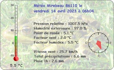 Météo en temps réel à Mirebeau 86110 cliquez ici