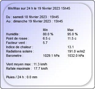 Météo en temps réel à La Chapelle-Montreuil